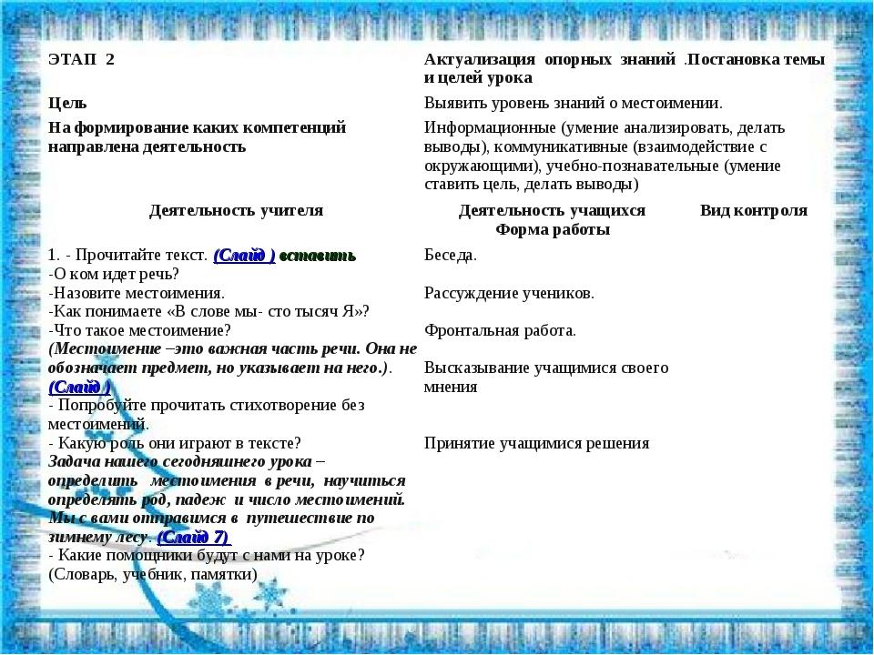 ЭТАП 2 Актуализация опорных знаний .Постановка темы и целей урока  Цель В...