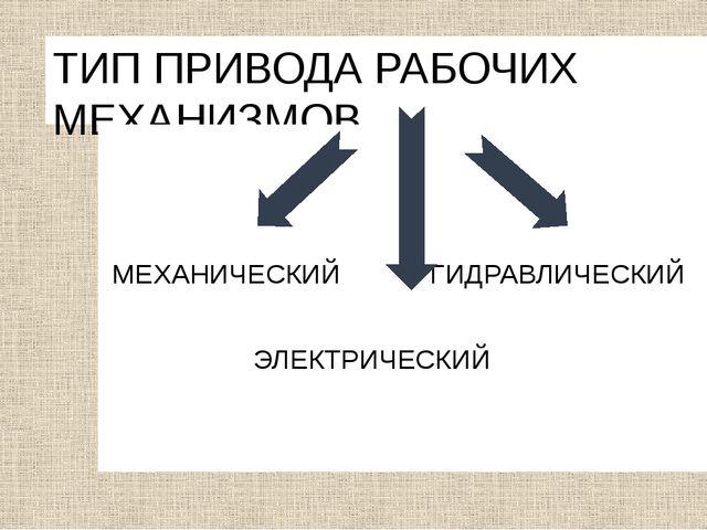 1-Й ВАРИАНТ Строительно-монтажный кран грузоподъемностью 14т. Кран стреловой...