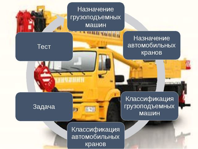 Назначение грузоподъемных машин Грузоподъемные машины- подъемное устройство ц...