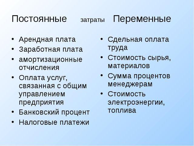 Постоянные     затраты   Переменные Арендная плата Заработная плата аморти...