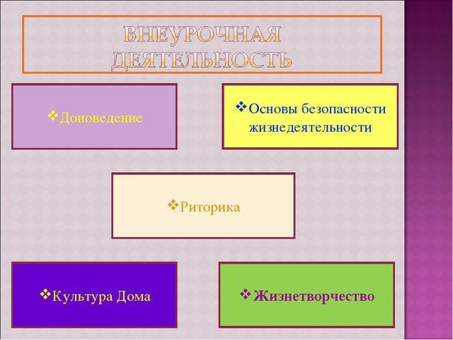 Доноведение Жизнетворчество Основы безопасности жизнедеятельности Риторика Ку...