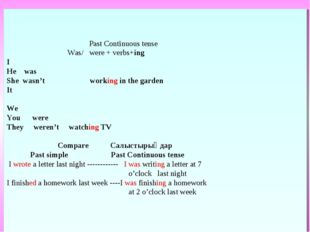 Past Continuous tense Was/ were + verbs+ing I He was She wasn't working in