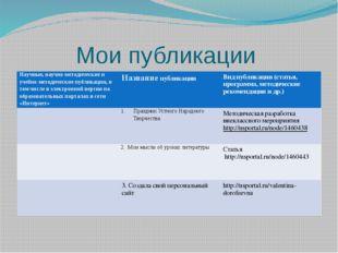 Мои публикации Научные, научно-методические и учебно-методические публикации