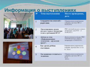 Информация о выступлениях № Тема выступления Место проведения, дата 1 Сотрудн