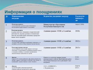 Информация о поощрениях № Наименование награды Ведомство, выдавшее награду Го