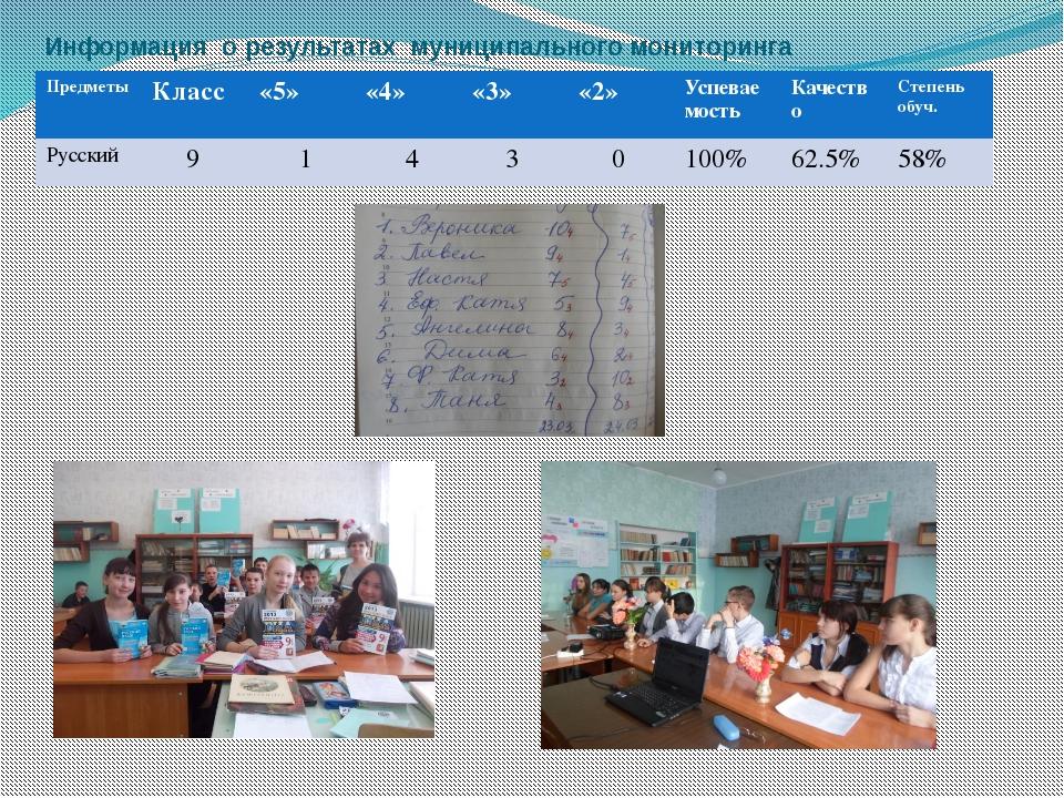 Информация о результатах муниципального мониторинга Предметы Класс «5» «4» «3...