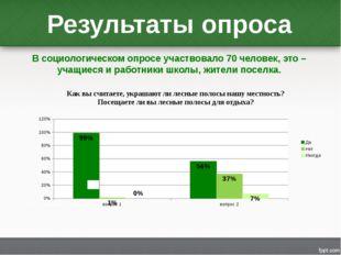 Результаты опроса В социологическом опросе участвовало 70 человек, это – учащ