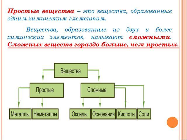 Простые вещества – это вещества, образованные одним химическим элементом. В...