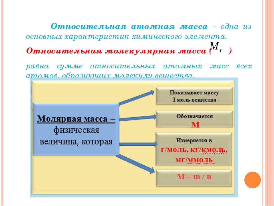 Относительная атомная масса – одна из основных характеристик химического эл...