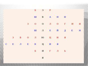 Тест жауаптары 1.Б 2.Д 3.А 4.С 5.Д 6.Б 7.Б 8.А 9.С 10.С