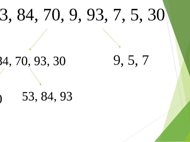 53, 84, 70, 9, 93, 7, 5, 30 53, 84, 70, 93, 30 9, 5, 7 70, 30 53, 84, 93