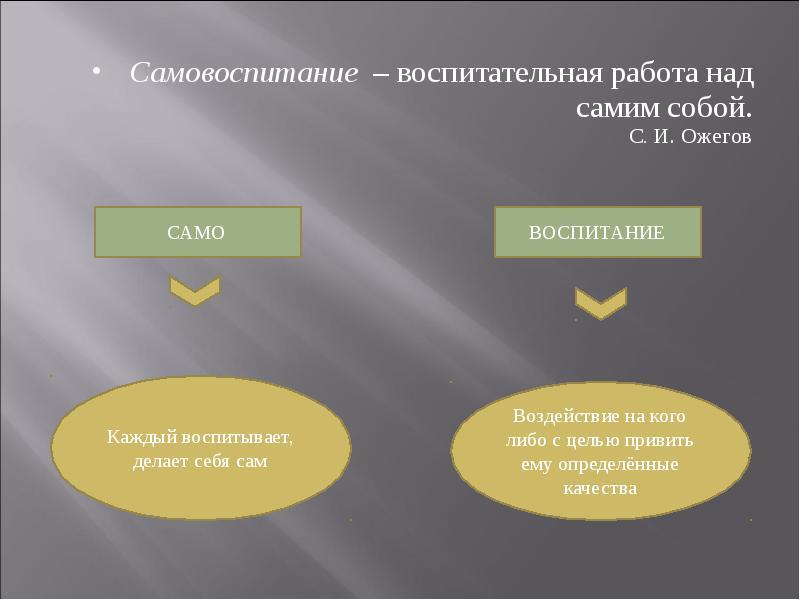 http://mypresentation.ru/documents/f65c25a4ff64e56f3d57465188b2633b/img2.jpg
