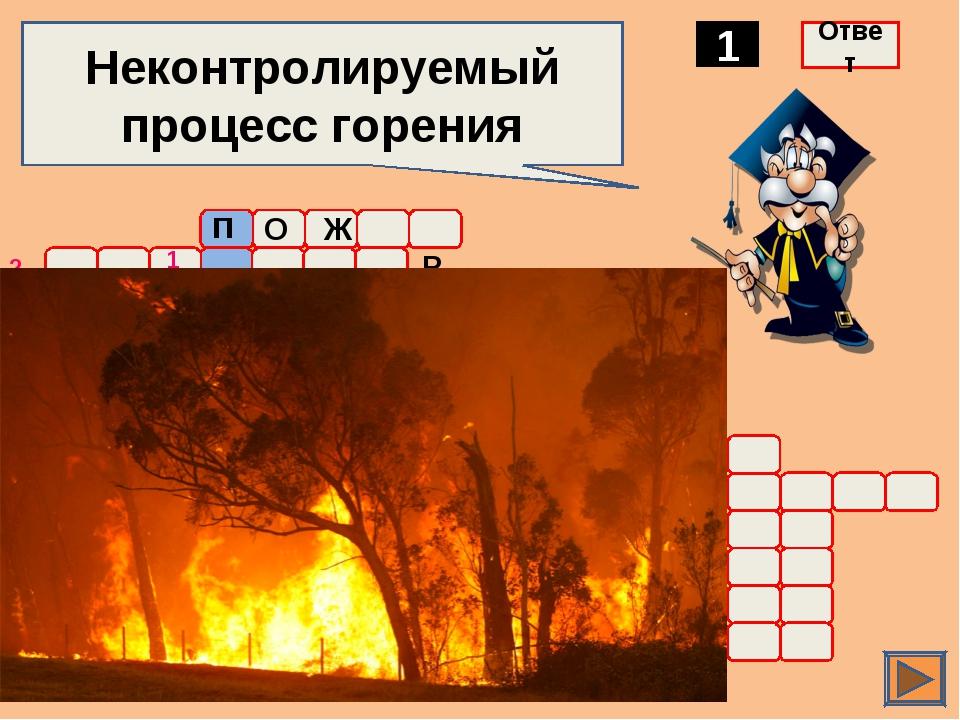 Неконтролируемый процесс горения 1 Ответ 1 2 3 4 5 6 7 8 9 10 11 12 13 14 15...