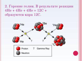 2. Горение гелия. В результате реакции 4He + 4He + 4He = 12C + γ образуются я