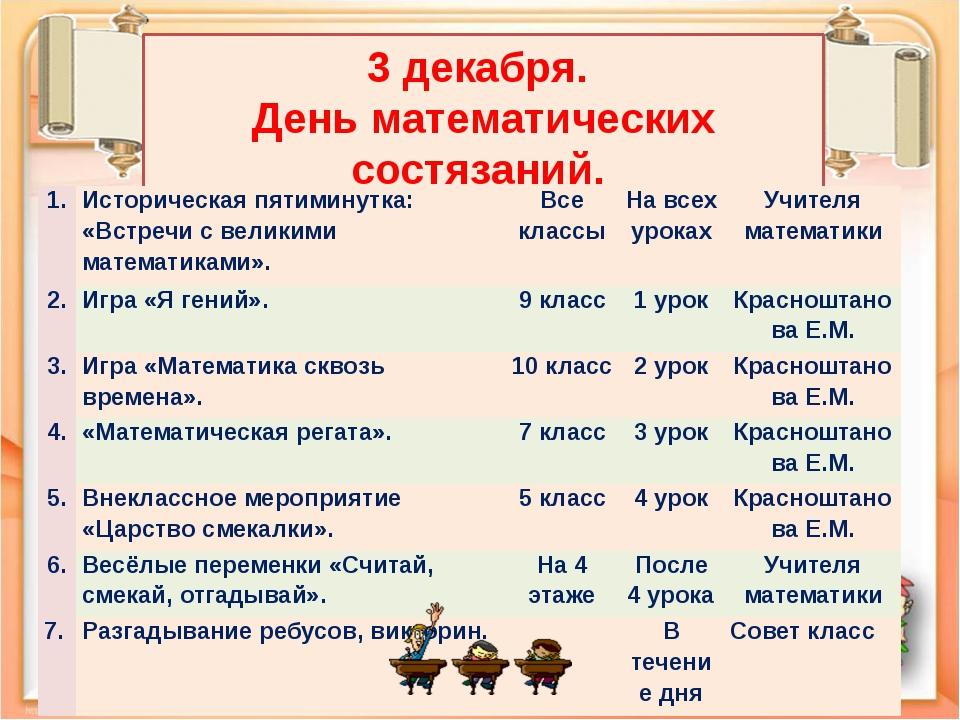 3 декабря. День математических состязаний. 1. Историческая пятиминутка: «Встр...
