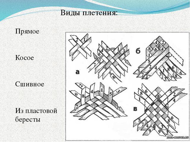 Виды плетения: Прямое Косое Сшивное Из пластовой бересты