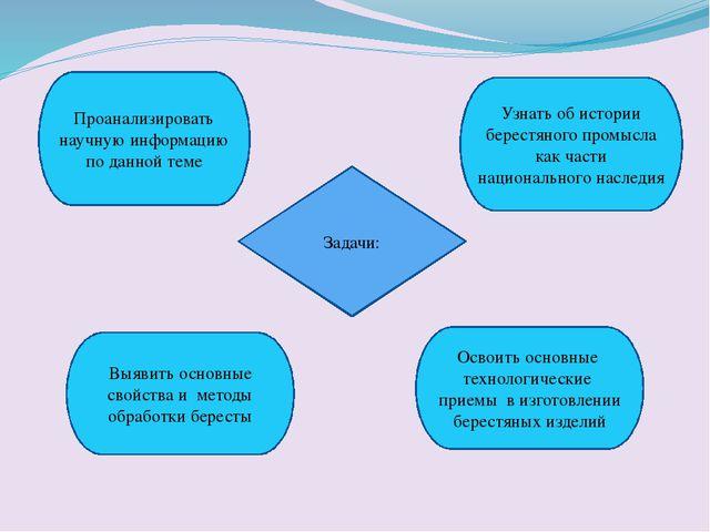Задачи: Проанализировать научную информацию по данной теме Узнать об истории...