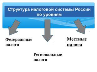 Структура налоговой системы России по уровням Федеральные налоги Региональные