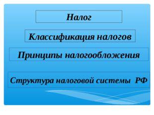 Налог Классификация налогов Структура налоговой системы РФ Принципы налогообл