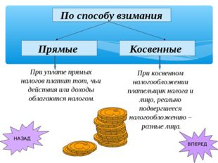 Косвенные Прямые При уплате прямых налогов платит тот, чьи действия или доход