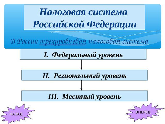В России трехуровневая налоговая система Налоговая система Российской Федерац...