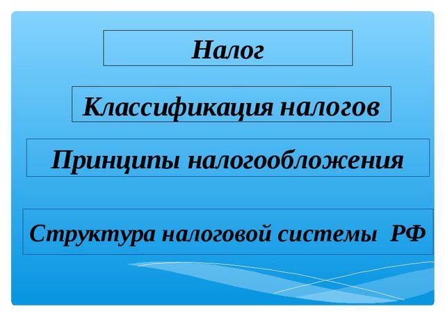 Налог Классификация налогов Структура налоговой системы РФ Принципы налогообл...