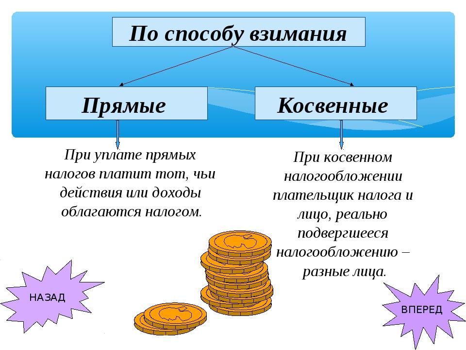 Косвенные Прямые При уплате прямых налогов платит тот, чьи действия или доход...