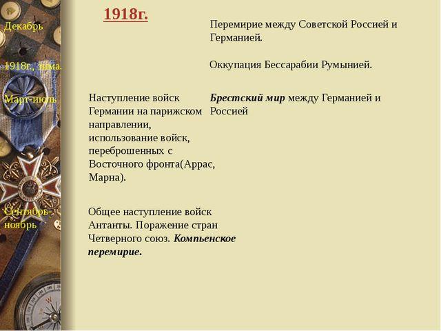Перемирие между Советской Россией и Германией. Декабрь 1918г., зима. Оккупаци...