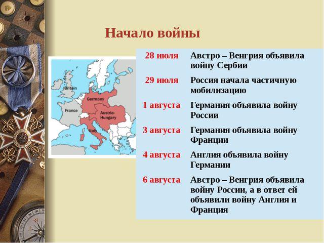 Начало войны 28 июля Австро– Венгрия объявила войну Сербии 29 июля Россия нач...