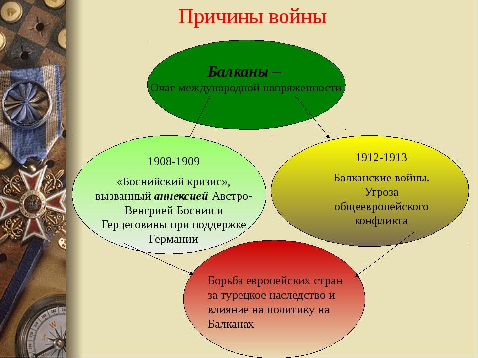 Балканы – Очаг международной напряженности 1908-1909 «Боснийский кризис», вы...