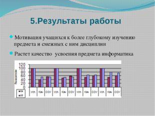 5.Результаты работы Мотивация учащихся к более глубокому изучению предмета и