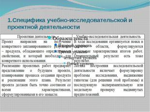 1.Специфика учебно-исследовательской и проектной деятельности