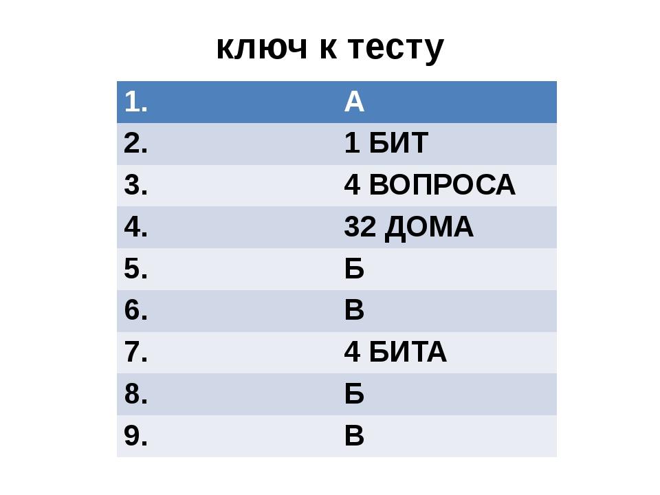 ключ к тесту 1. А 2. 1 БИТ 3. 4 ВОПРОСА 4. 32 ДОМА 5. Б 6. В 7. 4 БИТА 8. Б 9...