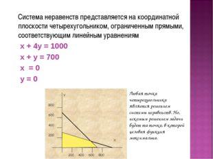 Система неравенств представляется на координатной плоскости четырехугольником
