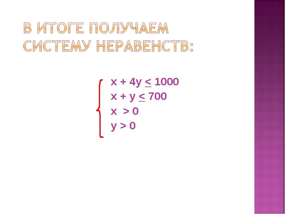 х + 4у < 1000 х + у < 700 х > 0 у > 0
