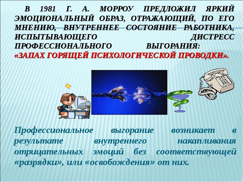 В 1981 Г. А. МОРРОУ ПРЕДЛОЖИЛ ЯРКИЙ ЭМОЦИОНАЛЬНЫЙ ОБРАЗ, ОТРАЖАЮЩИЙ, ПО ЕГО...