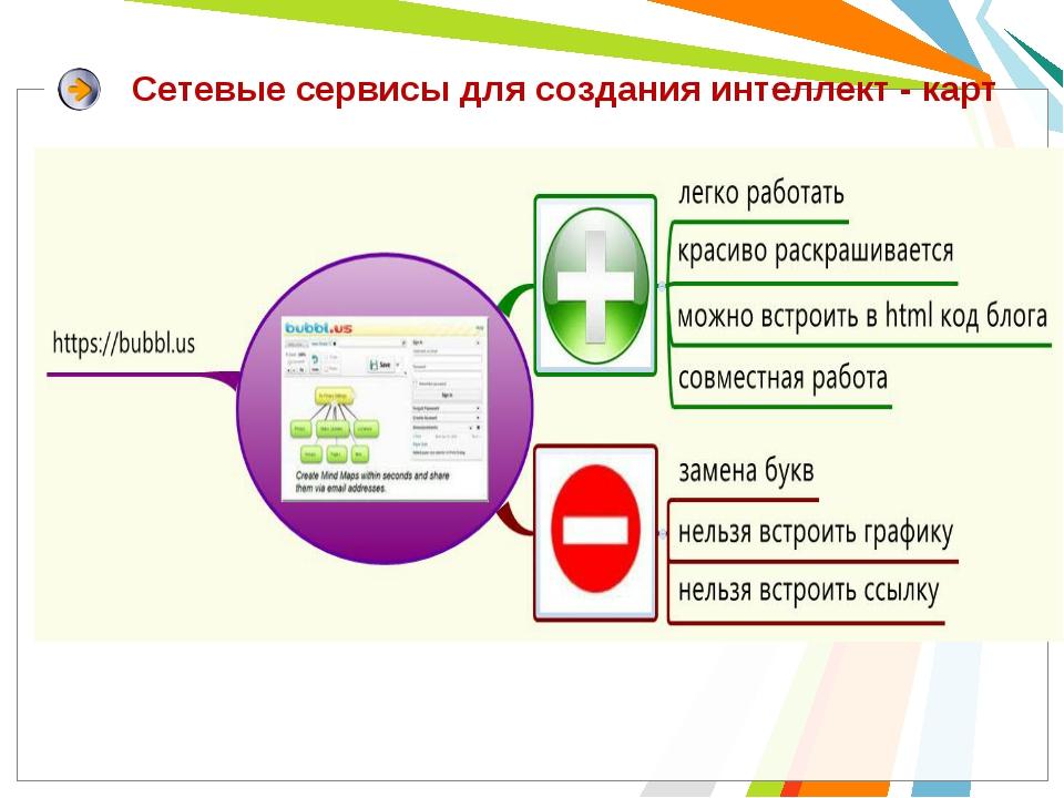 Сетевые сервисы для создания интеллект - карт