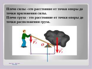 Плечо силы Плечо груза Точка опоры Плечо силы –это расстояние от точки оп