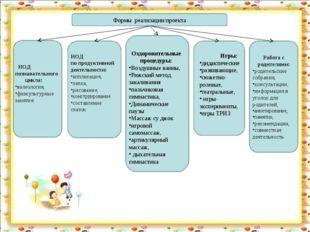Формы реализации проекта НОД познавательного цикла: валеология, физкультурные