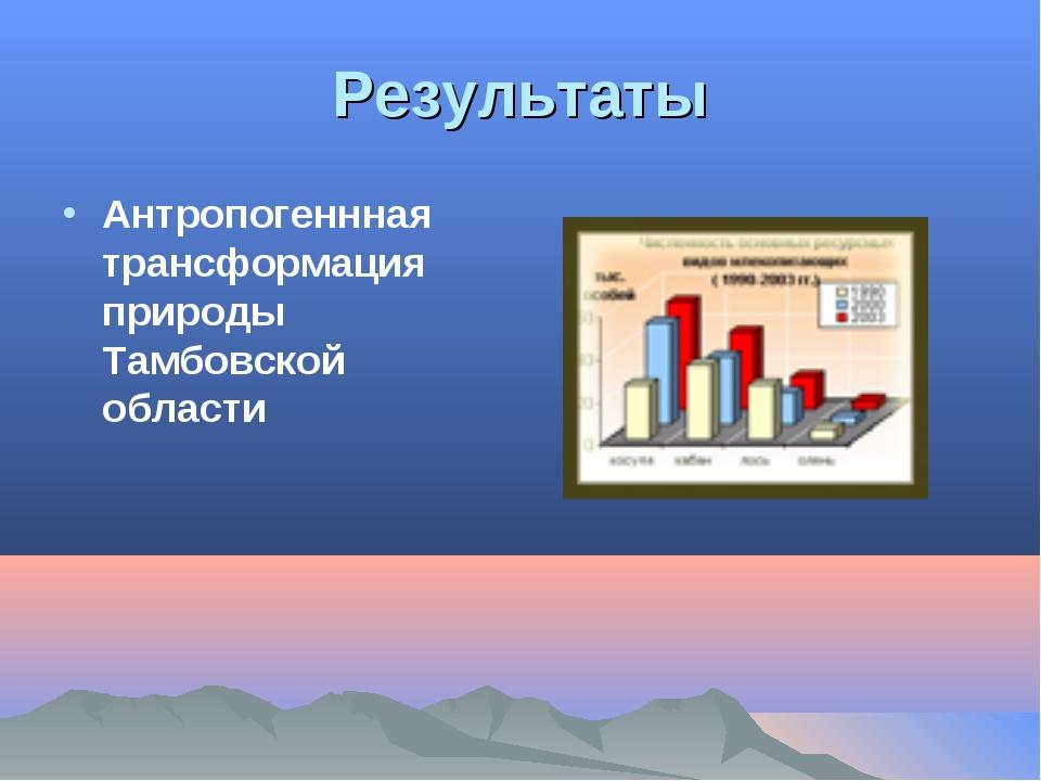 Результаты Антропогеннная трансформация природы Тамбовской области
