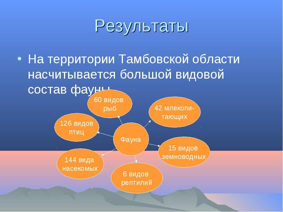 Результаты На территории Тамбовской области насчитывается большой видовой сос...