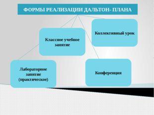 ФОРМЫ РЕАЛИЗАЦИИ ДАЛЬТОН- ПЛАНА Коллективный урок Конференция Лабораторное за