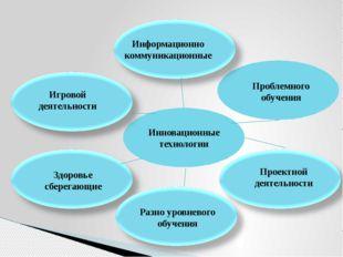 Инновационные технологии Информационно коммуникационные Игровой деятельности