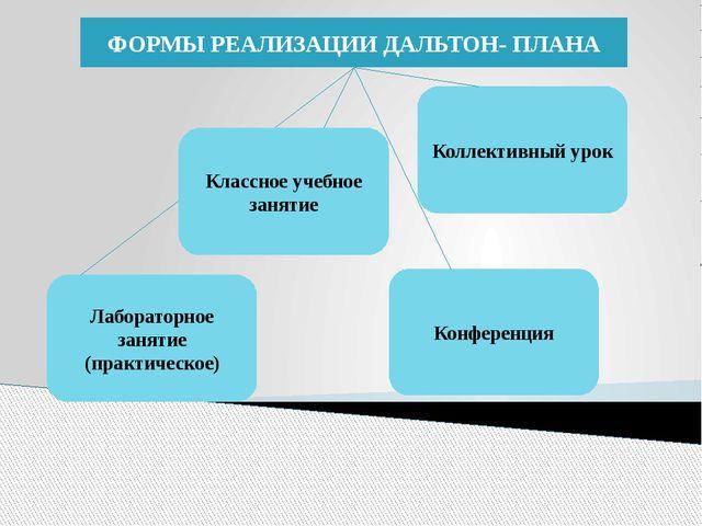 ФОРМЫ РЕАЛИЗАЦИИ ДАЛЬТОН- ПЛАНА Коллективный урок Конференция Лабораторное за...