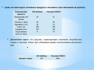 Цены на некоторые основные продукты питания в трех магазинах (в рублях) Диско