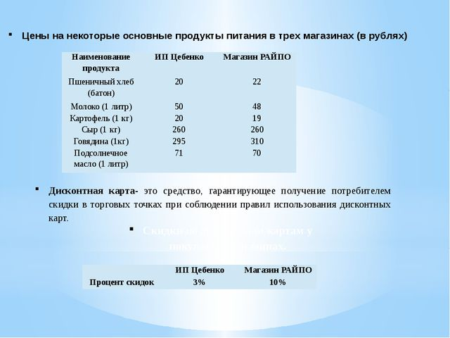 Цены на некоторые основные продукты питания в трех магазинах (в рублях) Диско...