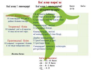 Бағалау парағы Бағалау шкаласы: «5» - 15 - 13 балл «4» - 12 - 9 балл «3» - 8