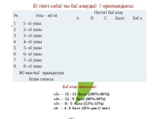 Бүгінгі сабақты бағалаудың қорытындысы: Бағалау шкаласы: «5» - 15 - 13 балл