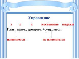 Управление х х х косвенные падежи Глаг., прич., дееприч. +сущ., мест. изменяе