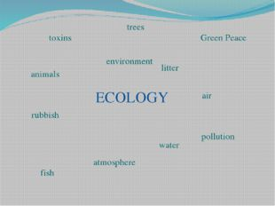 ECOLOGY environment litter rubbish atmosphere water air pollution Green Peace